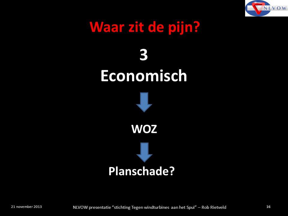 3 Economisch Waar zit de pijn WOZ Planschade