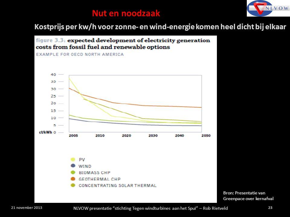Nut en noodzaak Kostprijs per kw/h voor zonne- en wind-energie komen heel dicht bij elkaar.