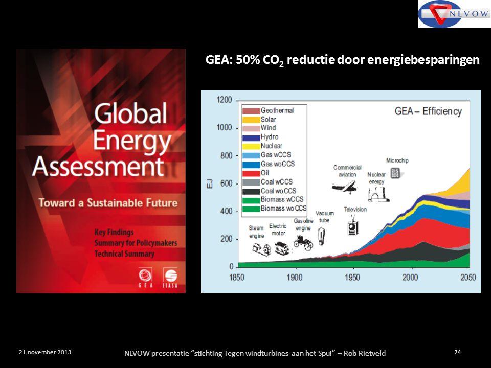 GEA: 50% CO2 reductie door energiebesparingen