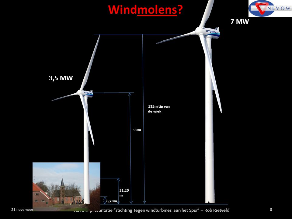Windmolens 7 MW 3,5 MW 135m tip van de wiek 90m 21,20m 6,20m