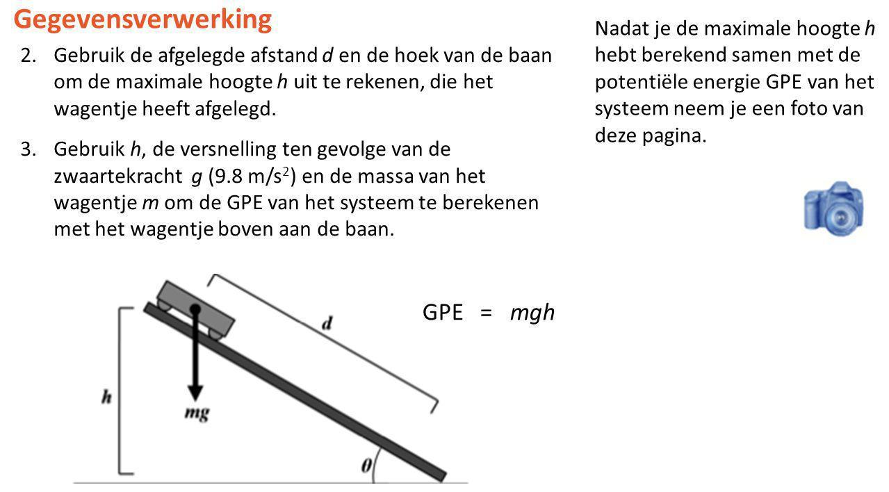 Gegevensverwerking GPE = mgh