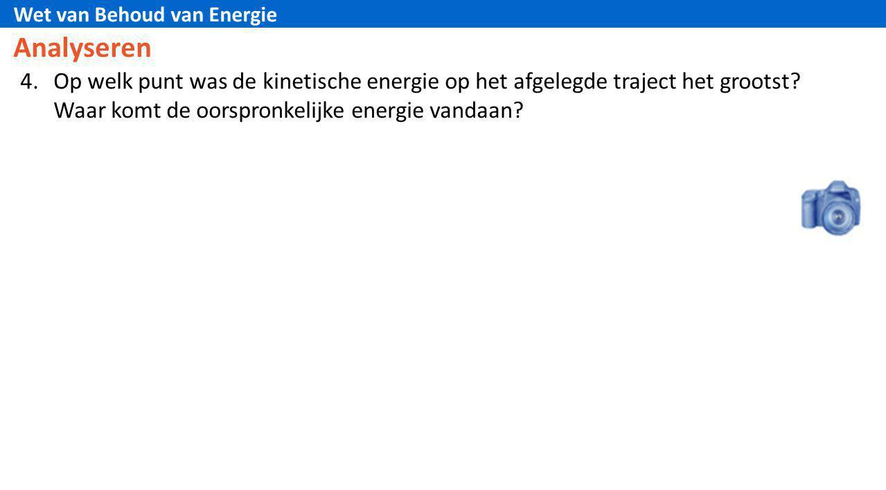 Analyseren Op welk punt was de kinetische energie op het afgelegde traject het grootst Waar komt de oorspronkelijke energie vandaan