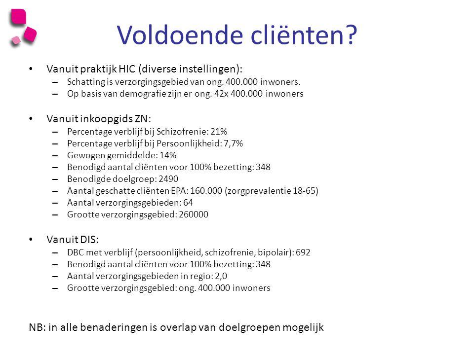 Voldoende cliënten Vanuit praktijk HIC (diverse instellingen):