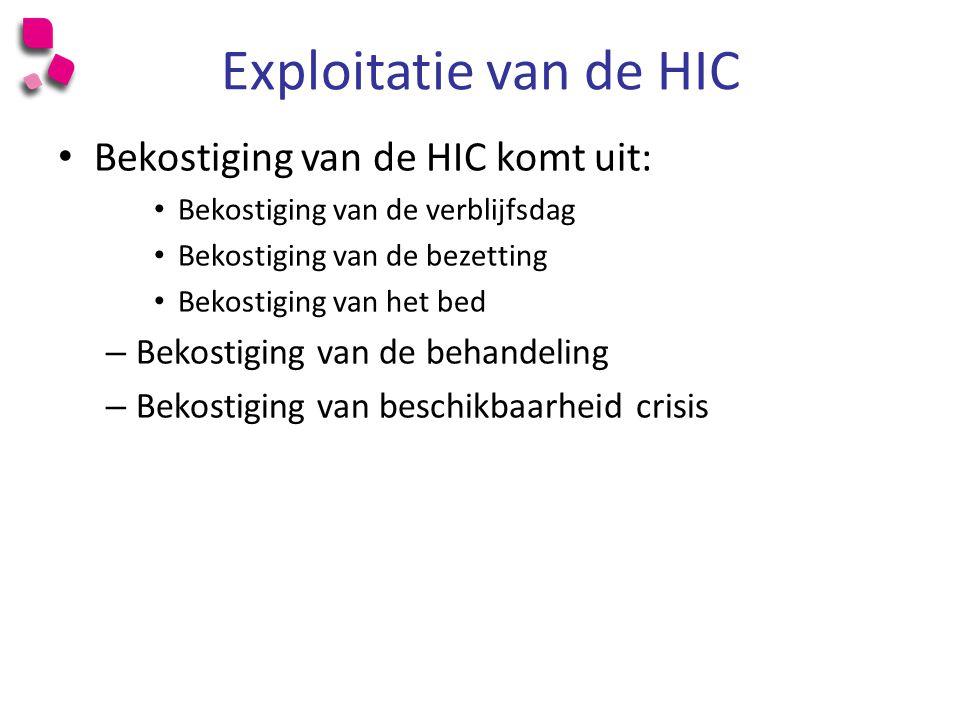 Exploitatie van de HIC Bekostiging van de HIC komt uit: