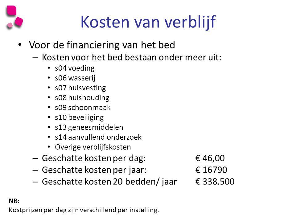 Kosten van verblijf Voor de financiering van het bed