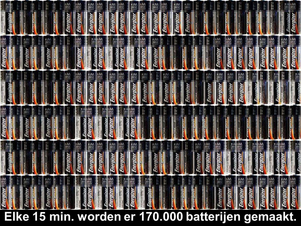 Elke 15 min. worden er 170.000 batterijen gemaakt.