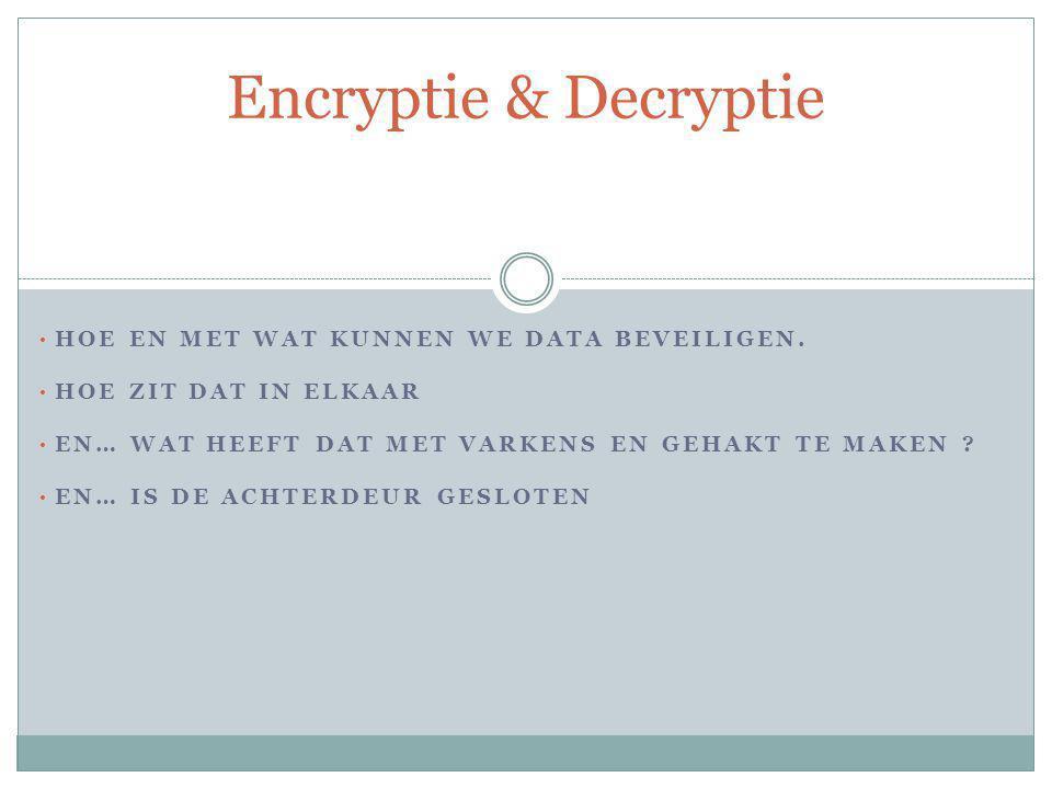 Encryptie & Decryptie Hoe en met wat kunnen we data beveiligen.
