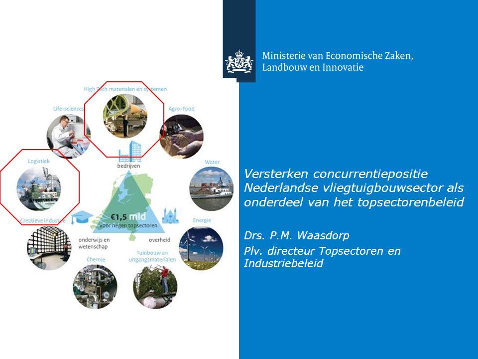 Versterken concurrentiepositie Nederlandse vliegtuigbouwsector als onderdeel van het topsectorenbeleid