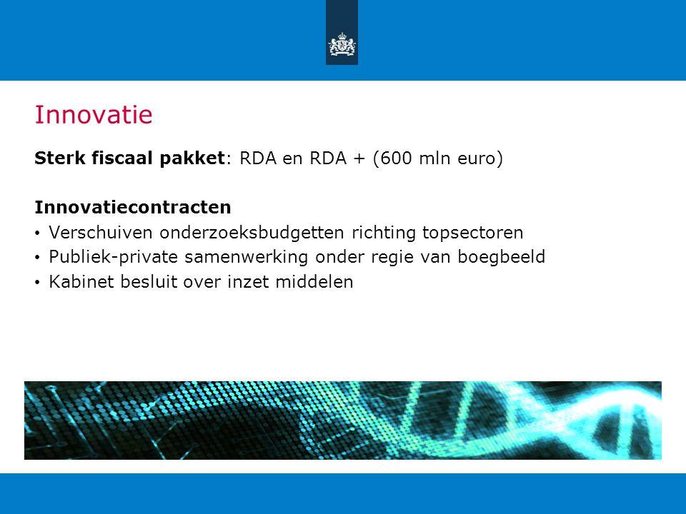 Innovatie Sterk fiscaal pakket: RDA en RDA + (600 mln euro)