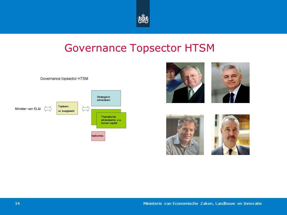 Governance Topsector HTSM