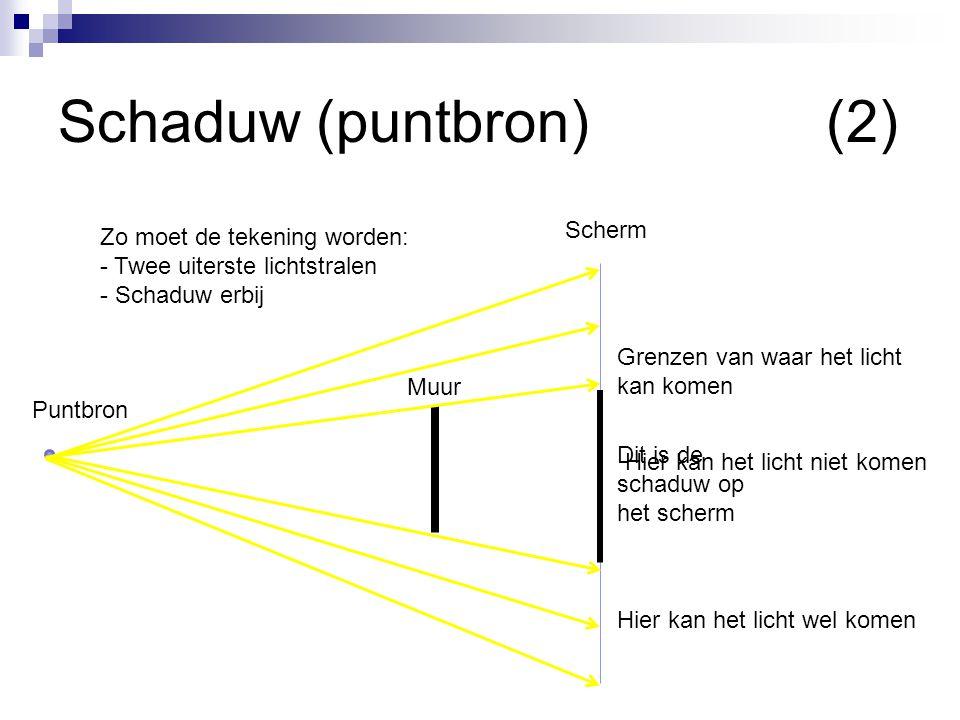 Schaduw (puntbron) (2) Scherm Zo moet de tekening worden: