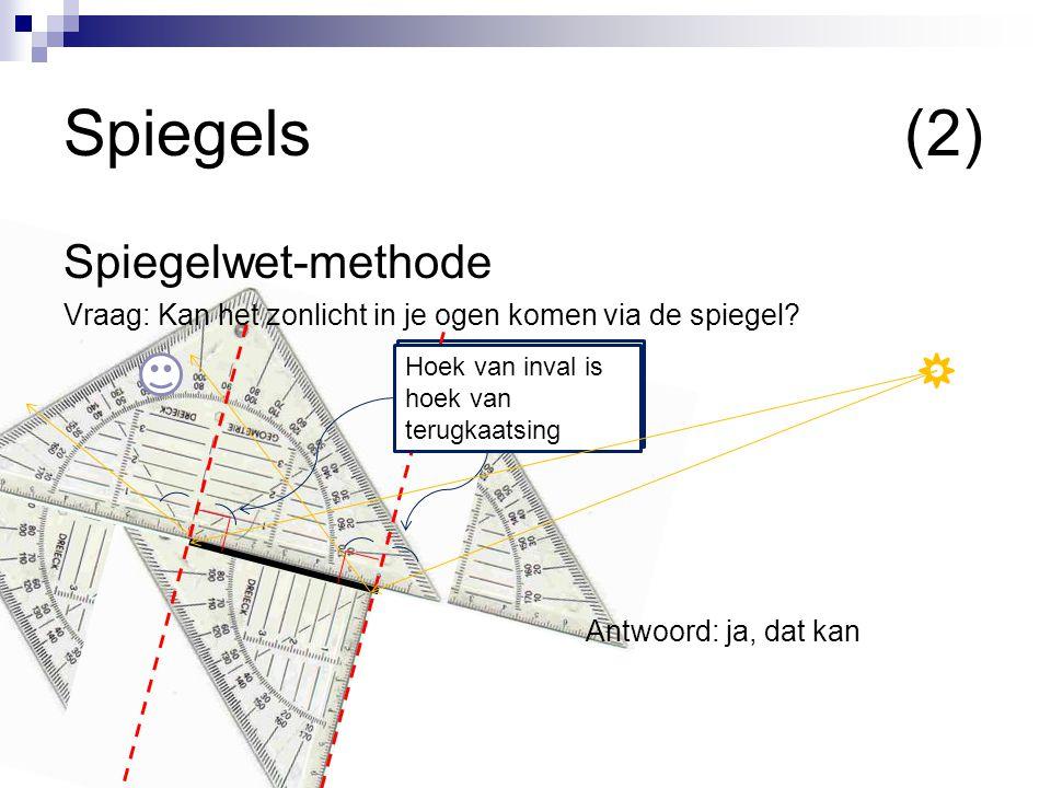 Spiegels (2) Spiegelwet-methode