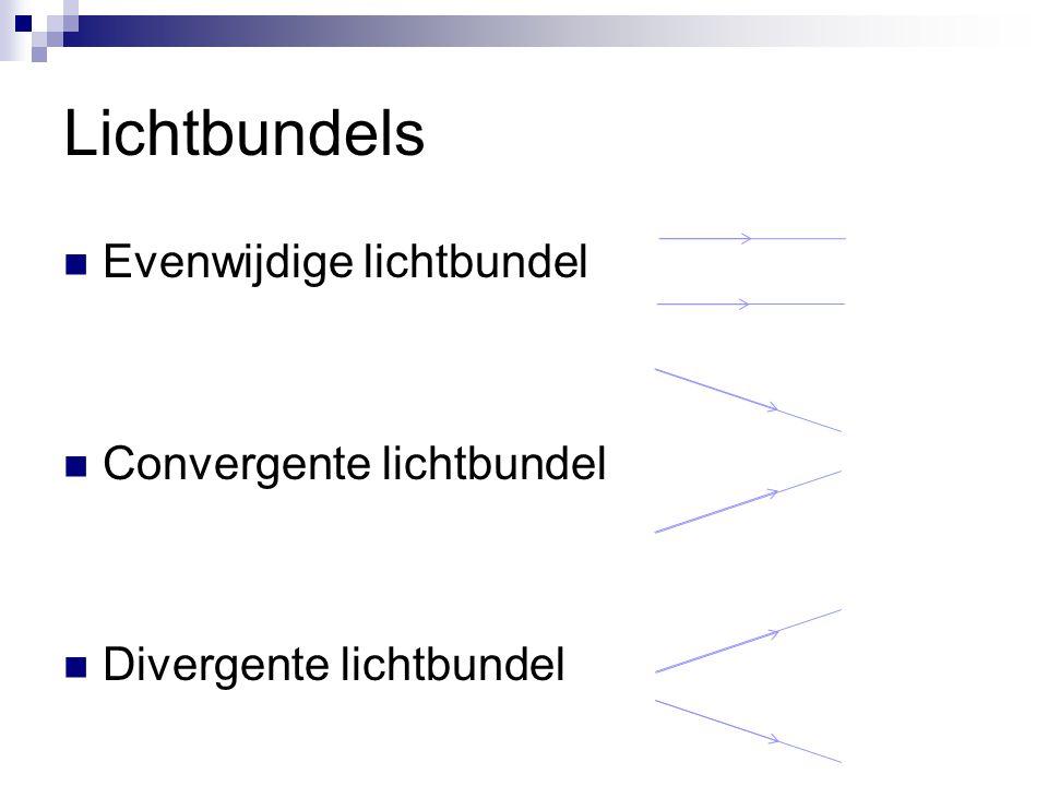 Lichtbundels Evenwijdige lichtbundel Convergente lichtbundel
