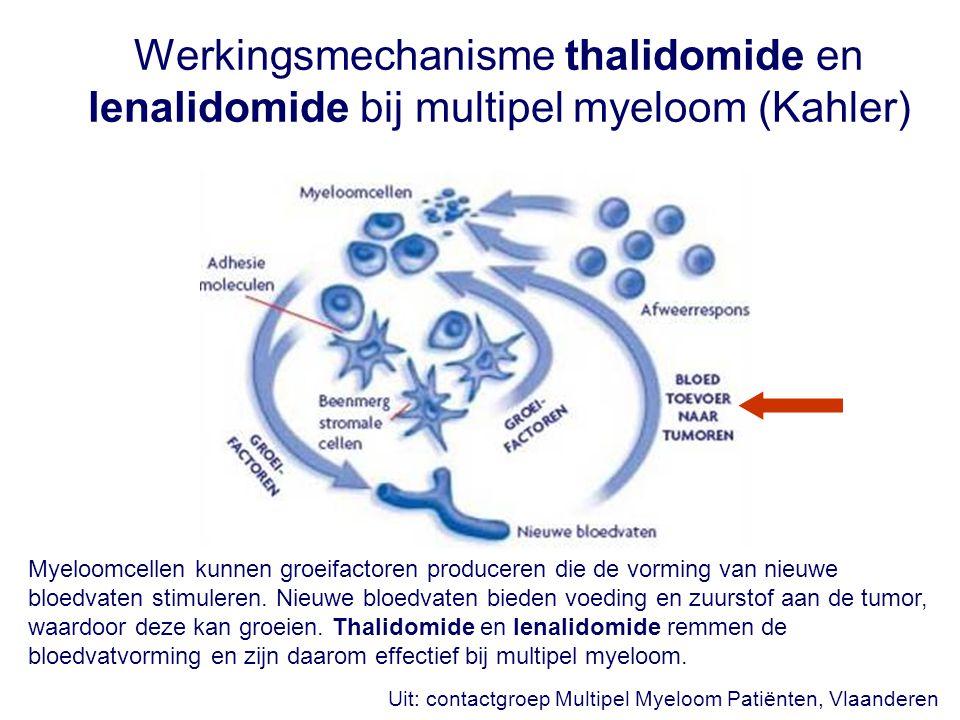 Werkingsmechanisme thalidomide en lenalidomide bij multipel myeloom (Kahler)