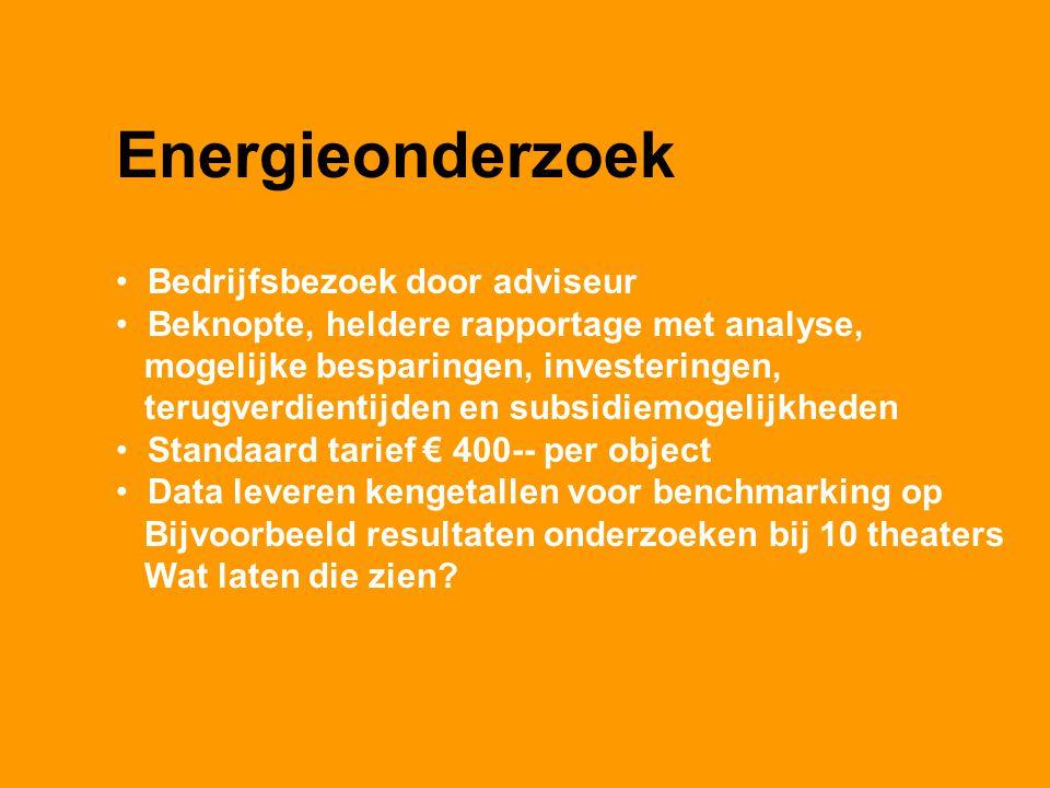Energieonderzoek Bedrijfsbezoek door adviseur