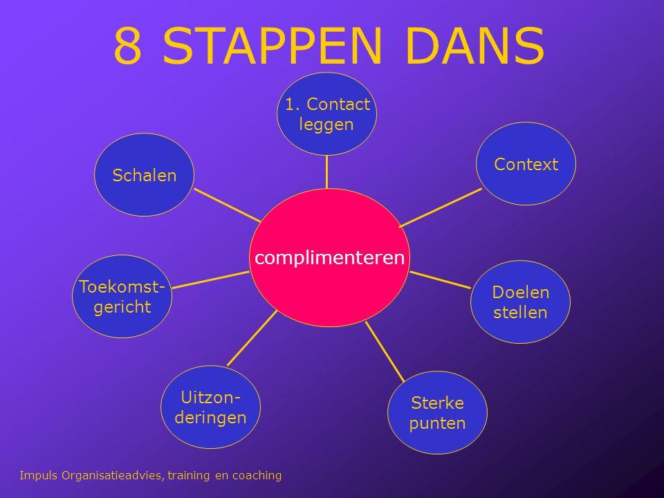 8 STAPPEN DANS complimenteren 1. Contact leggen Context Schalen