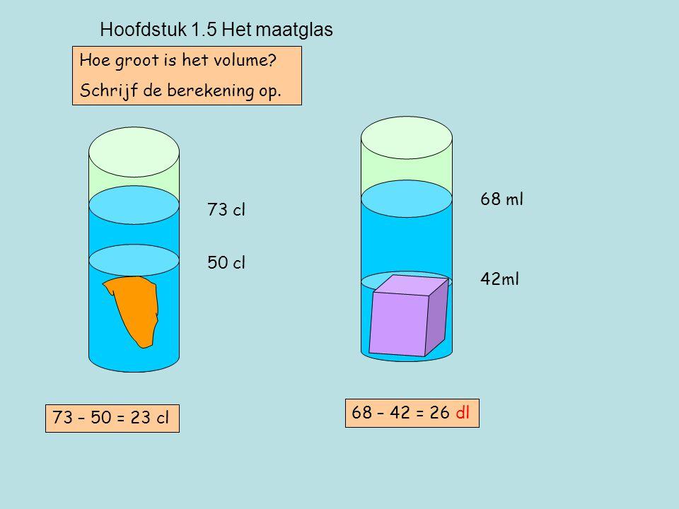 Hoofdstuk 1.5 Het maatglas