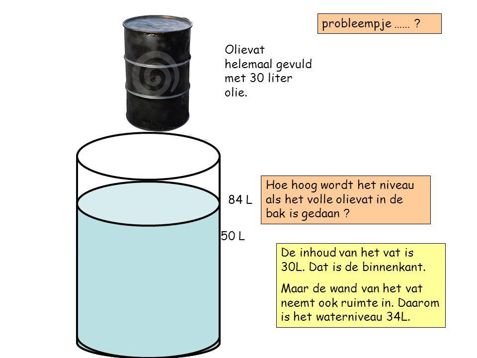 probleempje …… Olievat helemaal gevuld met 30 liter olie. Hoe hoog wordt het niveau als het volle olievat in de bak is gedaan