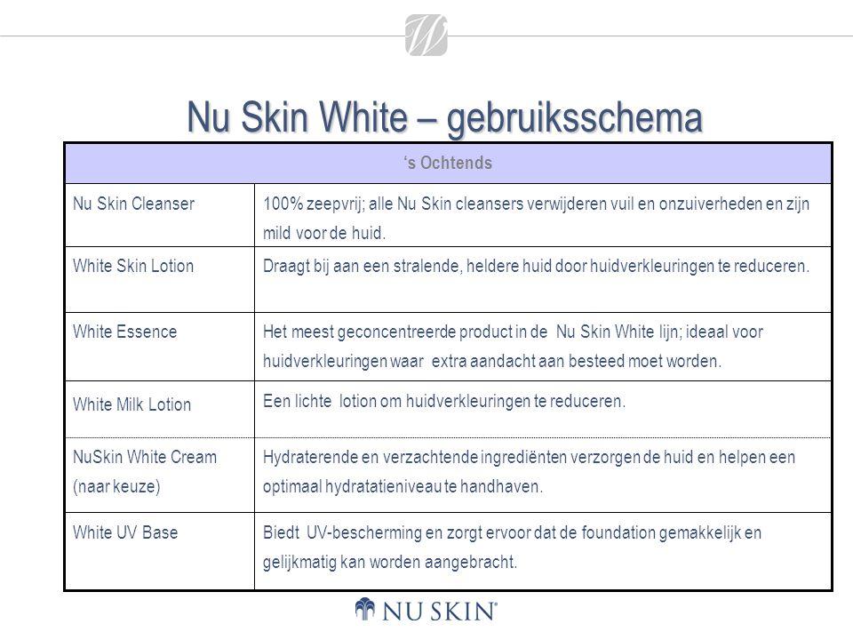 Nu Skin White – gebruiksschema