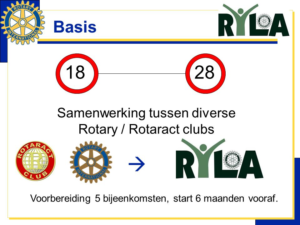 Samenwerking tussen diverse Rotary / Rotaract clubs