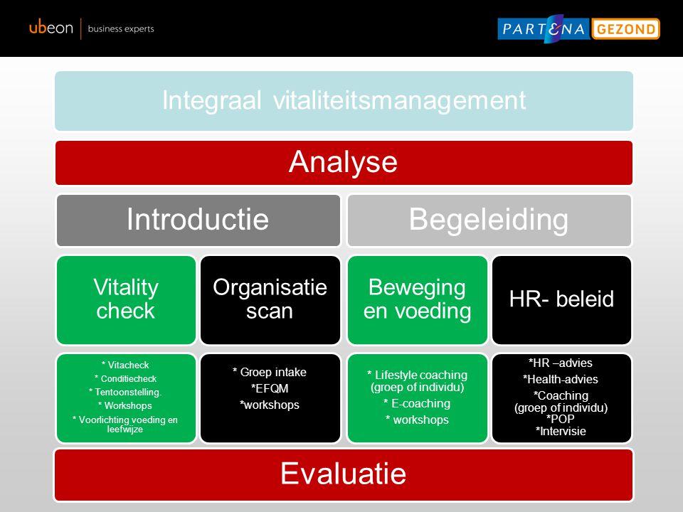 Analyse Introductie Begeleiding Evaluatie
