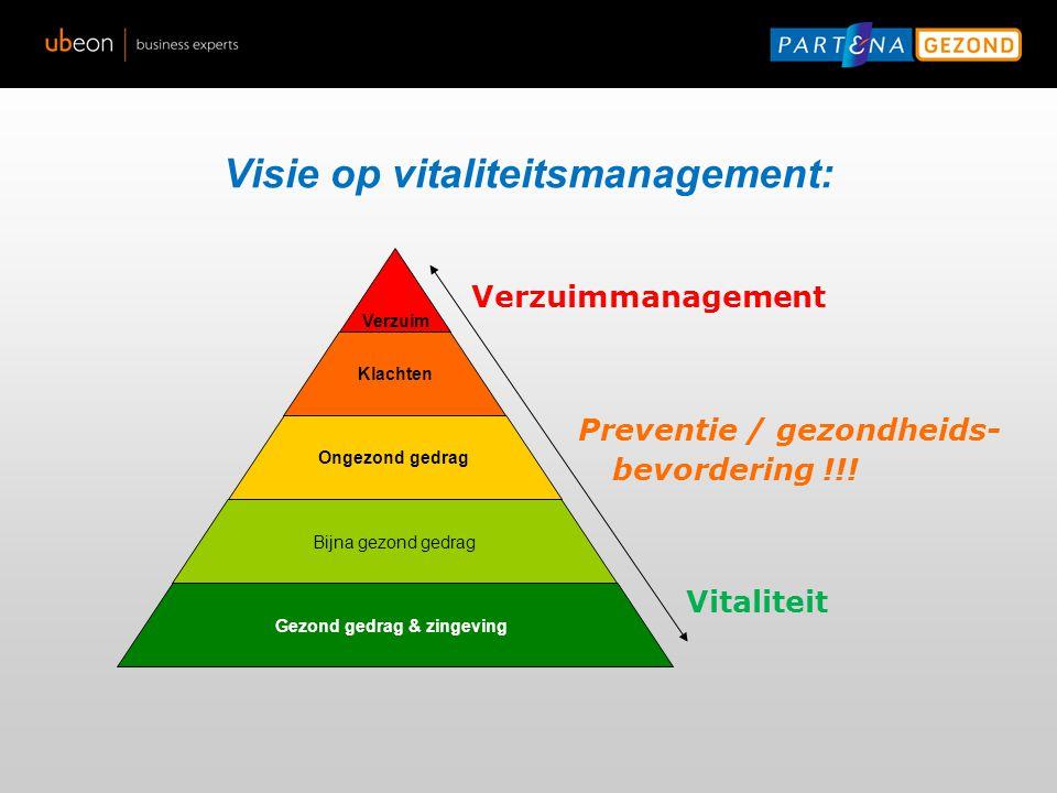 Visie op vitaliteitsmanagement: