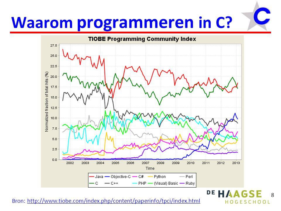 Waarom programmeren in C