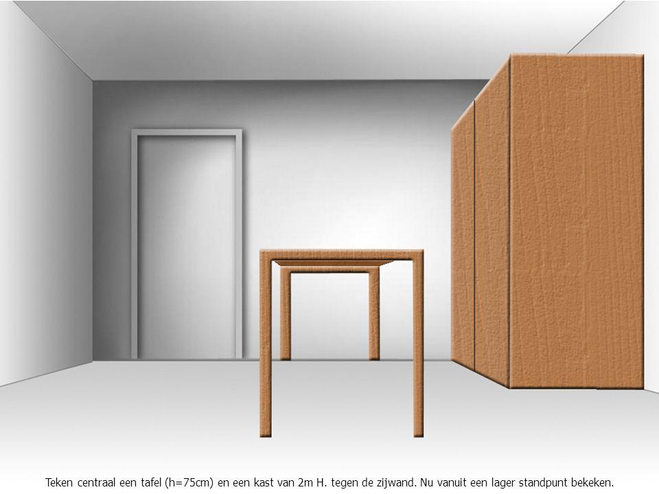 Teken centraal een tafel (h=75cm) en een kast van 2m H