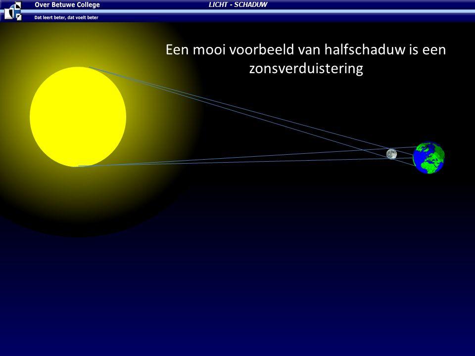 Een mooi voorbeeld van halfschaduw is een zonsverduistering