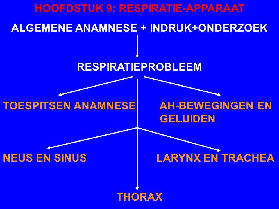 HOOFDSTUK 9: RESPIRATIE-APPARAAT ALGEMENE ANAMNESE + INDRUK+ONDERZOEK