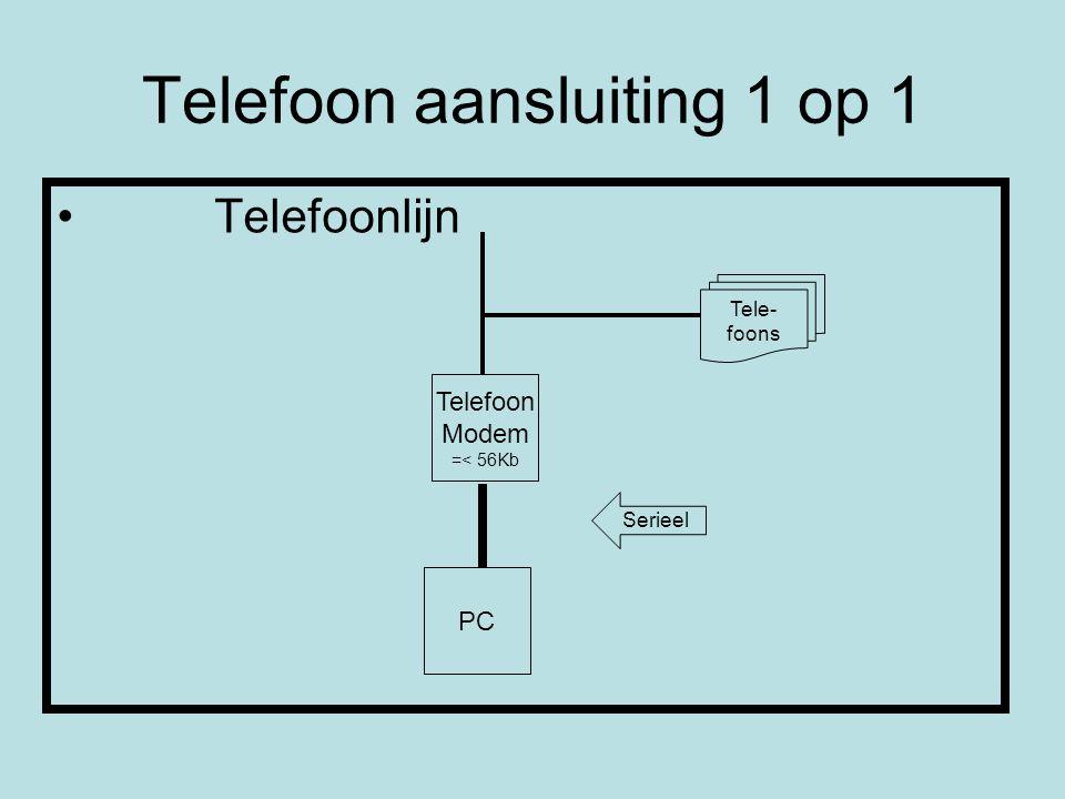 Telefoon aansluiting 1 op 1