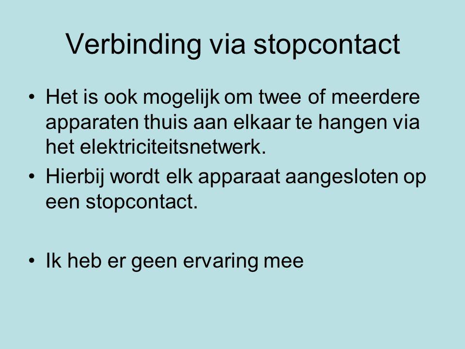 Verbinding via stopcontact