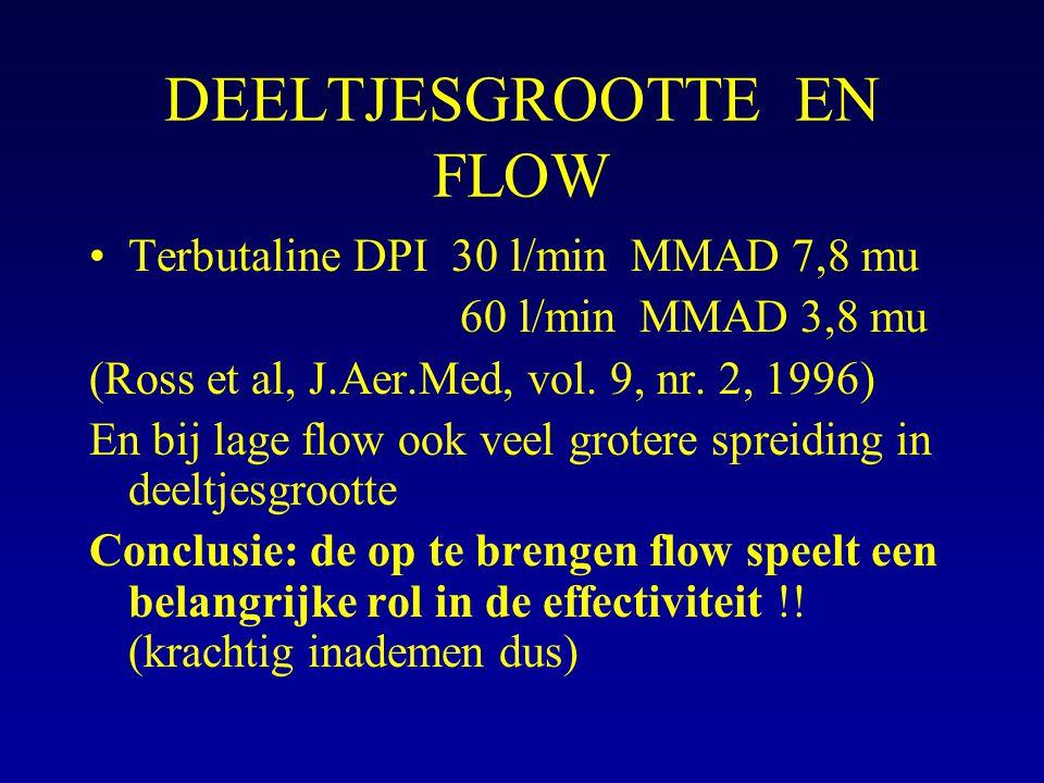 DEELTJESGROOTTE EN FLOW