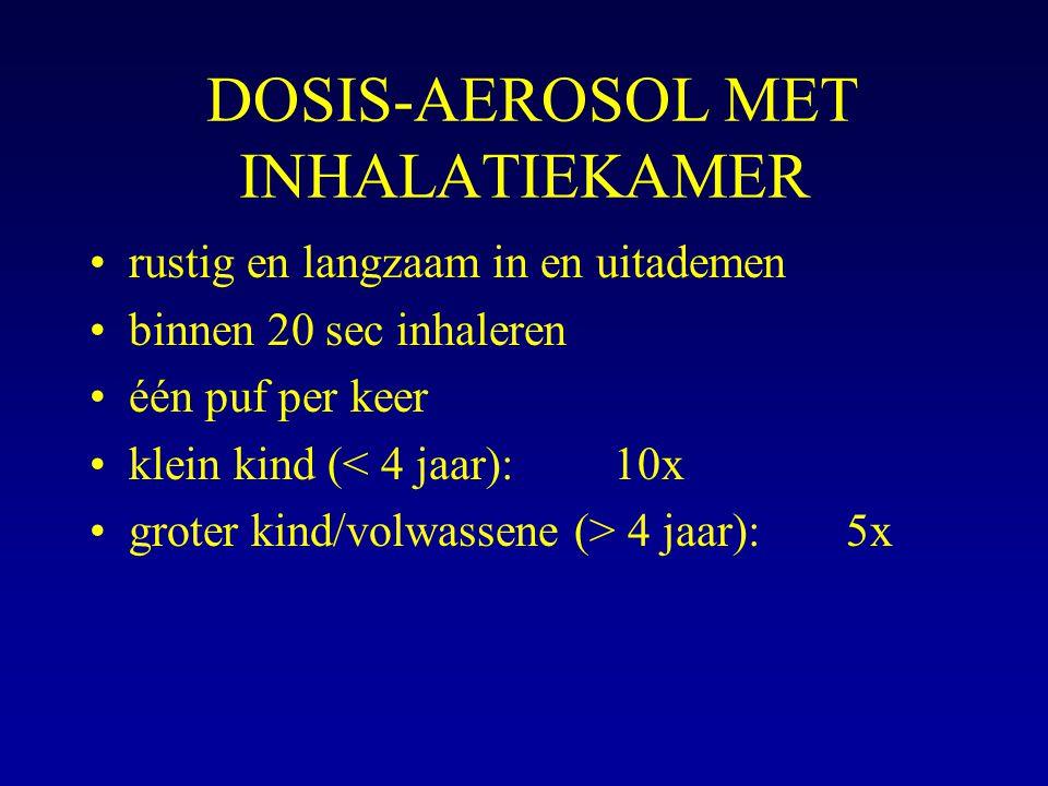 DOSIS-AEROSOL MET INHALATIEKAMER