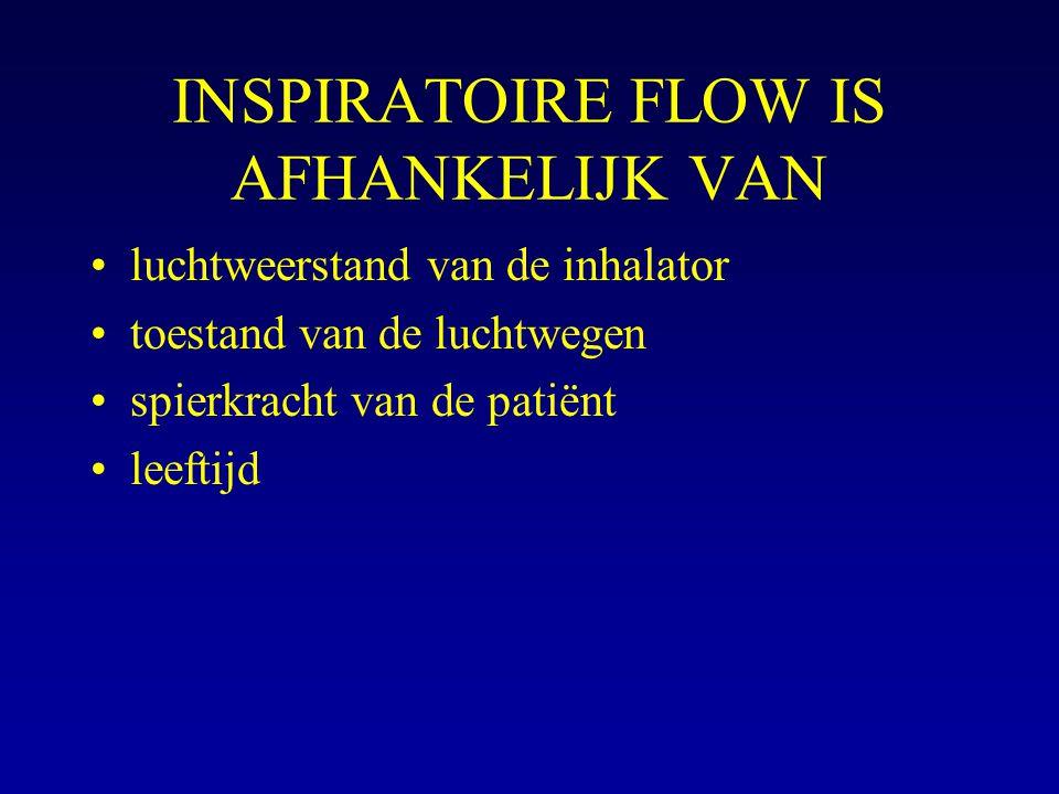 INSPIRATOIRE FLOW IS AFHANKELIJK VAN