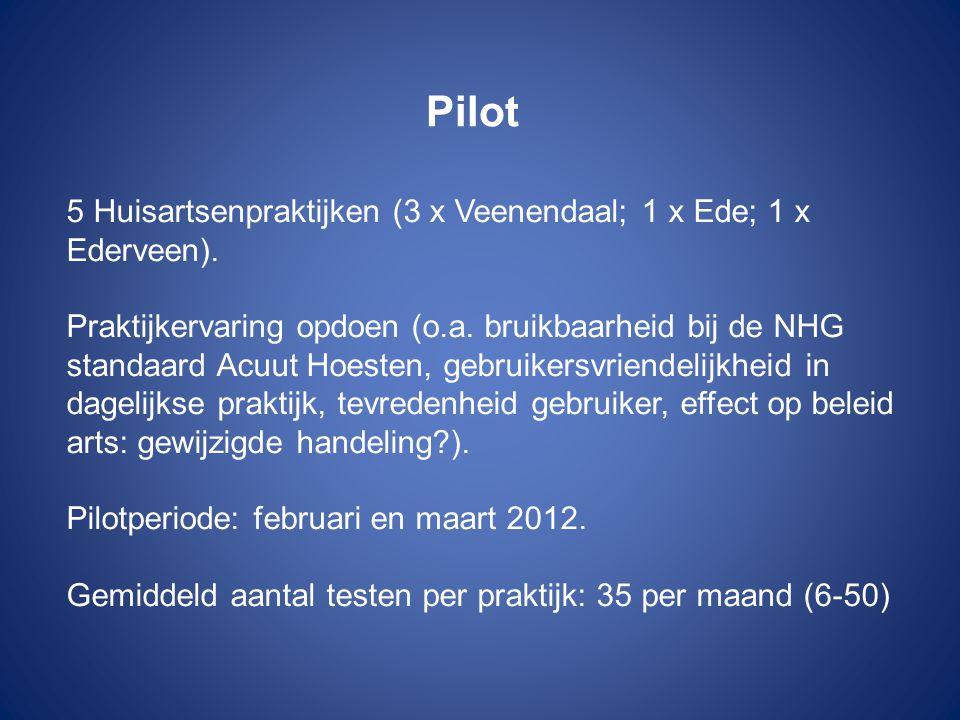 Pilot 5 Huisartsenpraktijken (3 x Veenendaal; 1 x Ede; 1 x Ederveen).