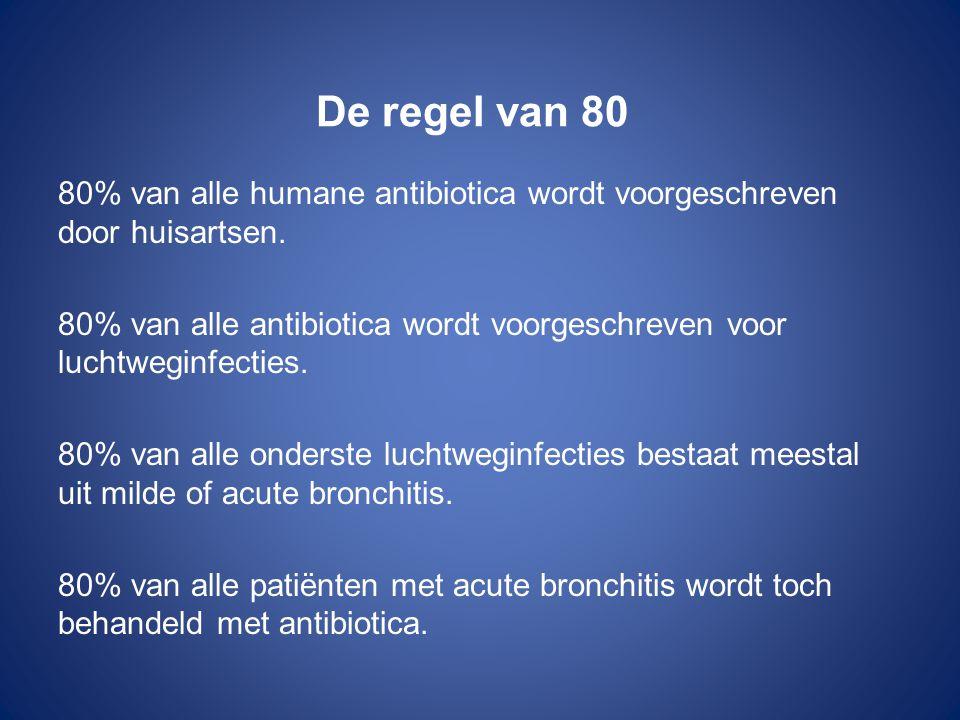 De regel van 80 80% van alle humane antibiotica wordt voorgeschreven door huisartsen.