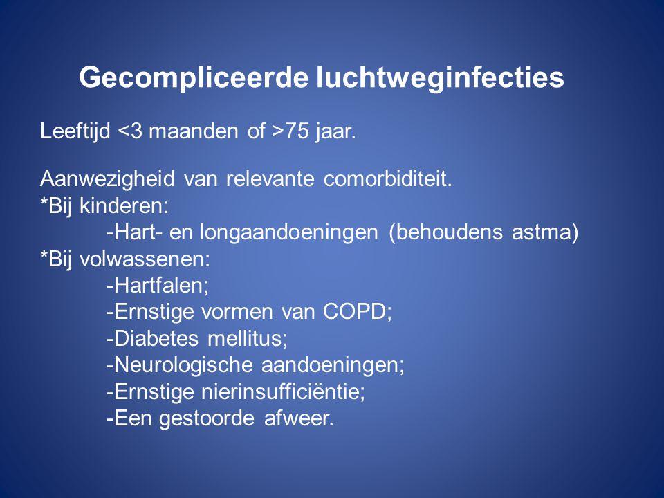Gecompliceerde luchtweginfecties