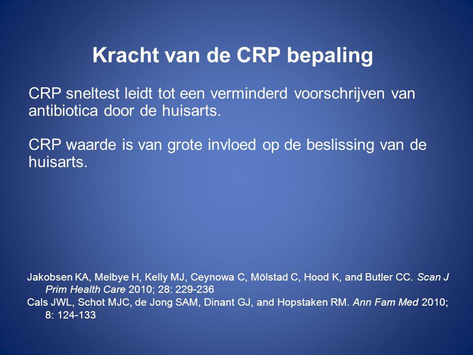 Kracht van de CRP bepaling