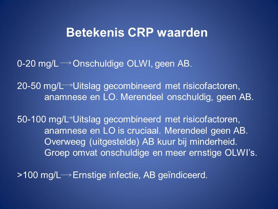 Betekenis CRP waarden 0-20 mg/L Onschuldige OLWI, geen AB.