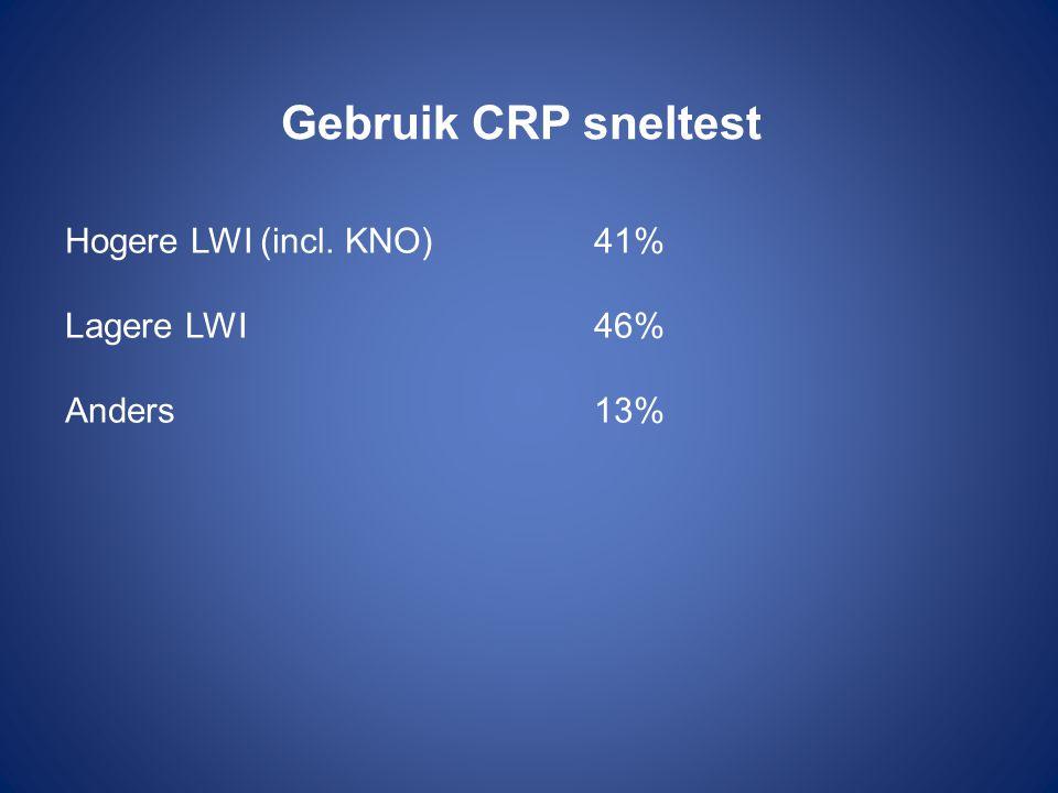 Gebruik CRP sneltest Hogere LWI (incl. KNO) 41% Lagere LWI 46%