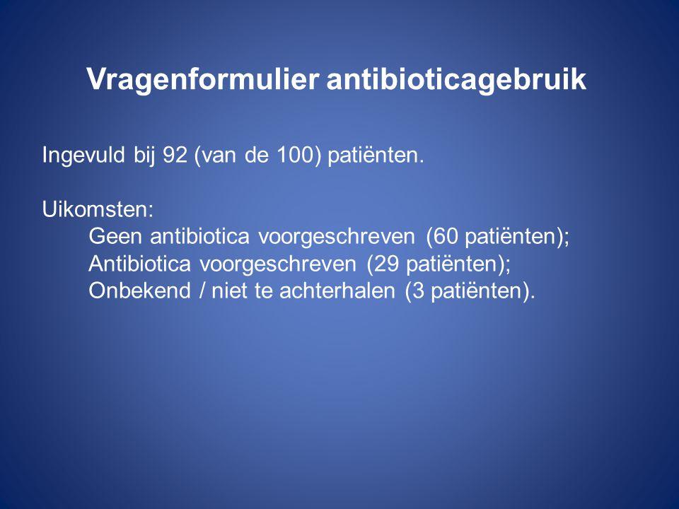 Vragenformulier antibioticagebruik