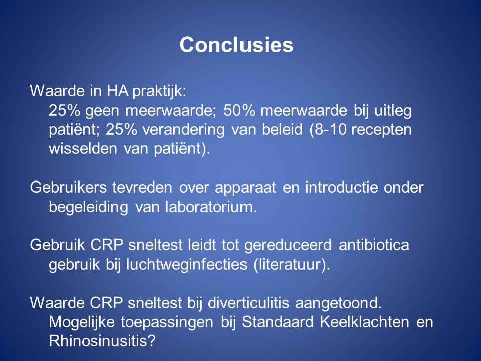 Conclusies Waarde in HA praktijk: