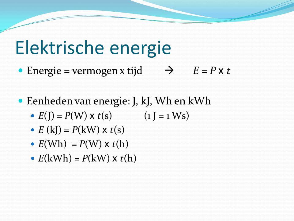Elektrische energie Energie = vermogen x tijd  E = P x t