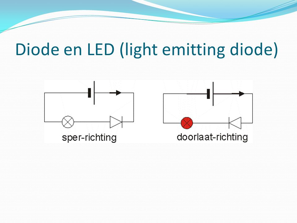 Diode en LED (light emitting diode)