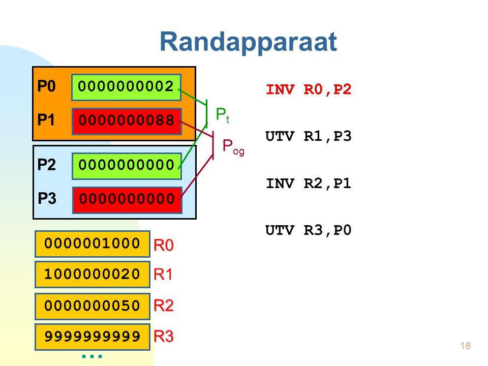Randapparaat … 0000000002 P0 0000000088 P1 INV R0,P2 INV R0,P2
