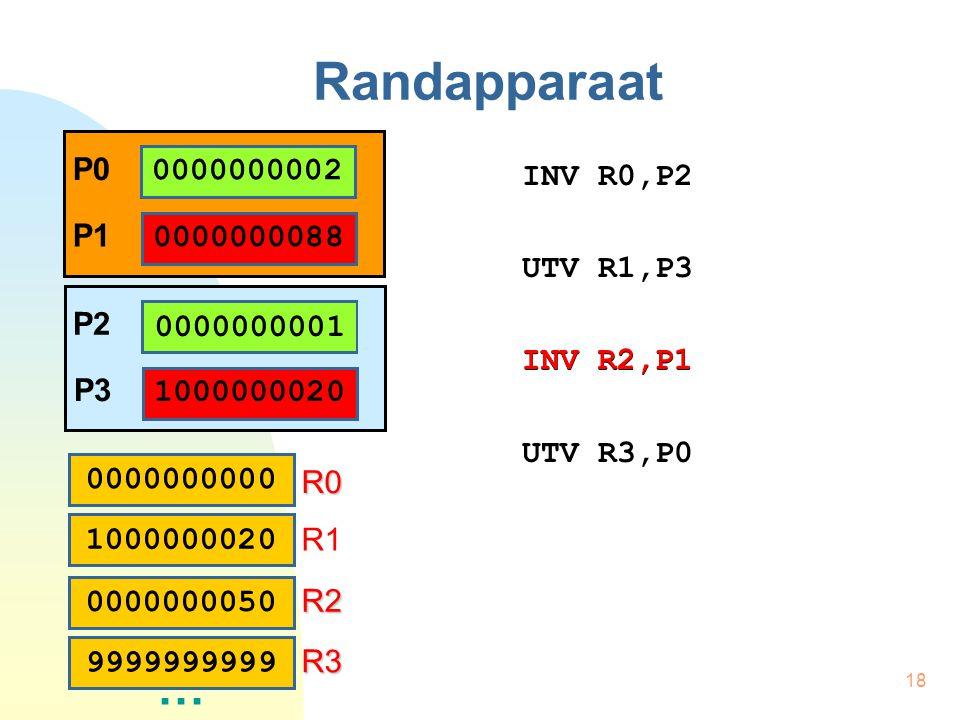 Randapparaat … 0000000002 P0 0000000088 P1 INV R0,P2 UTV R1,P3