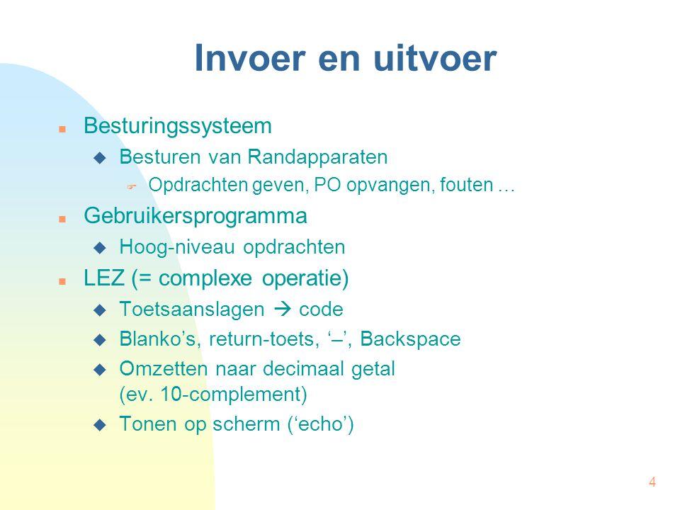 Invoer en uitvoer Besturingssysteem Gebruikersprogramma