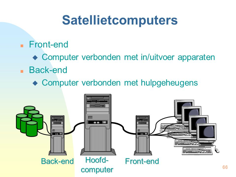 Satellietcomputers Front-end Back-end