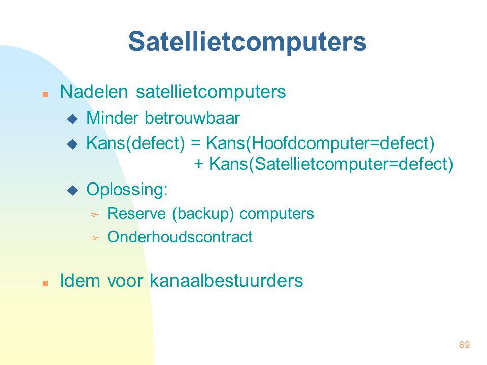 Satellietcomputers Nadelen satellietcomputers